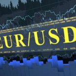 What are CFDs?