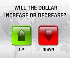 How to Select the Finest Binary Options Trading Signal Software