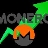 How to Buy Monero XMR – Monero Cryptocurrency Review (XMR)