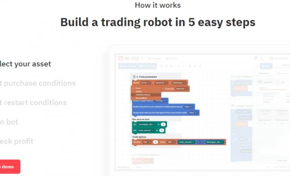 No Deposit Binary Options Trading Bot by Deriv Broker – DBot